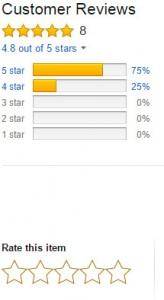 Amazon Ranking Image